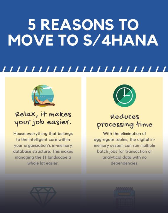 5 Reasons to move to S/4HANA infographic teaser